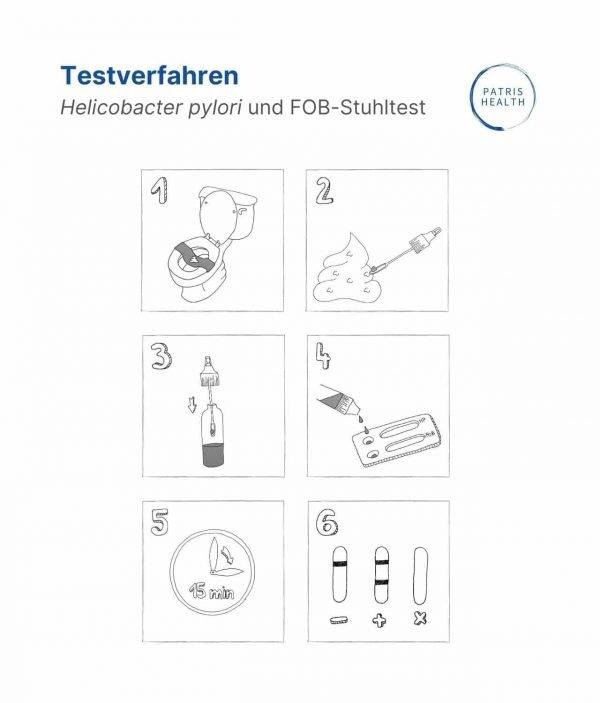 Patris Health - Helicobacter pylori und FOB-Stuhltest - Testverfahren
