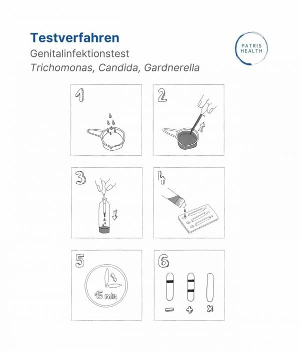 Patris Health - Genitalinfektionstest Trichomonaden, Candida, Gardnerella - Testverfahren
