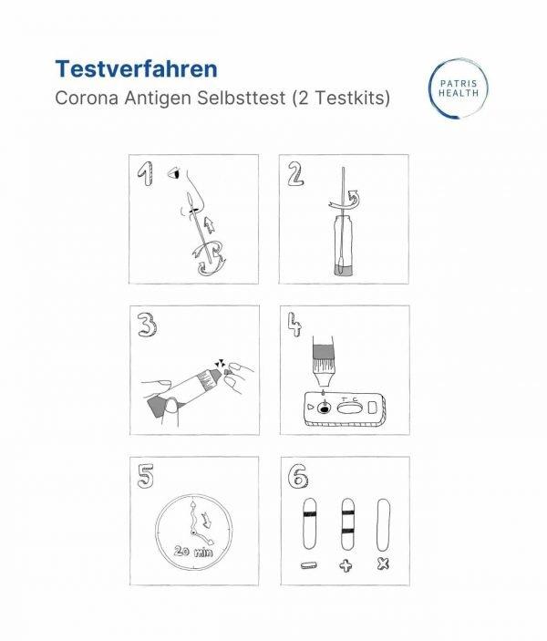 Patris Health - COVID antigen selbsttest - Testverfahren