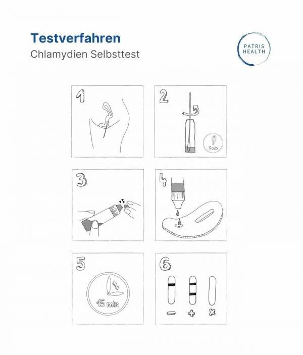 Patris Health - Chlamydien Selbsttest - Testverfahren