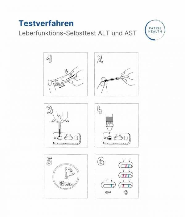 Patris Health - Lebertest ALT und AST - Testverfahren
