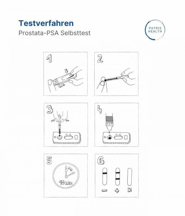 Patris Health - Testverfahren des Prostata-spezifischen Antigen-Schnelltests für den Heimgebrauch