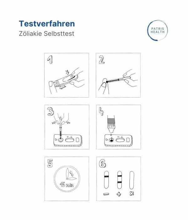 Patris Health - Testverfahren des tTG-IgA-Schnelltests